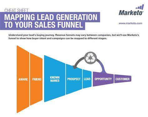 lead generation hacks  strategies   grow