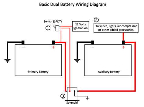 Jeep Battery Wiring Diagram by Road Extras For Your Jeeping Experience