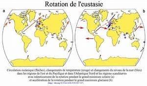 Eustasie : définition de eustasie