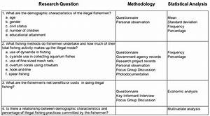 Data analysis in research proposal xmas creative writing example