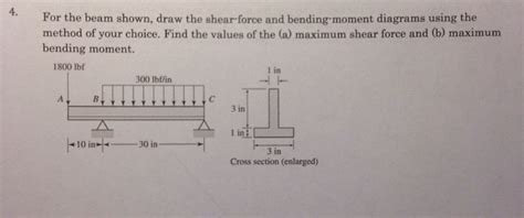 Solved For The Beam Shown Draw Shear Force Bendi