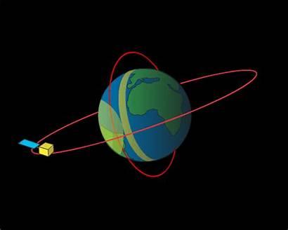 Satellite Orbit Satellites Orbits Polar Gifs Animated