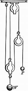 Compound Pulley | ClipArt ETC