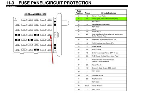 2006 Ford E 350 Fuse Diagram by 99 E350 V10 No Power To Port For Code Reader Ckd Fuses