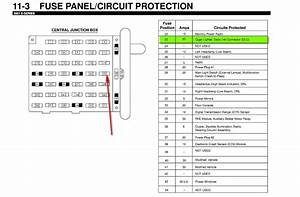 02 Ford E350 Fuse Box  Ford  Auto Fuse Box Diagram