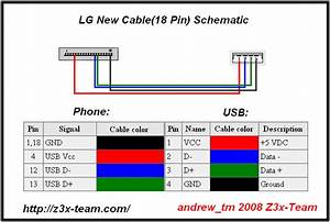 Iphone Usb Cable Wire Diagram