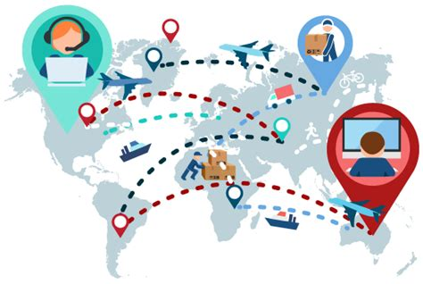 supply chain management implementation supply chain