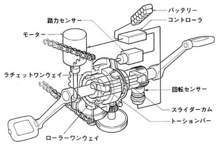 Diagrams Wiring Stroke Engine Best Free
