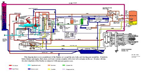 Piping Layout Diagram by Condensing Boiler Condensing Boiler Piping Diagram