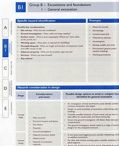 Cdm regulations 2015 principal designer role pp for Cdm health and safety file template
