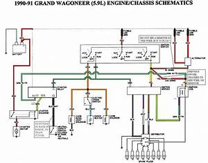 Jeep 1988 Wagoneer Ignition Wiring Diagram  Jeep  Free Engine Image For User Manual Download