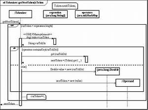 Sequence Diagram Of Calculator Example