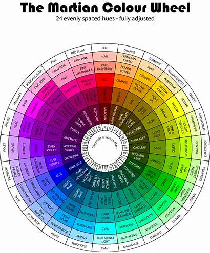 Wheel Colour Theory Martian Hue Visual Wheels