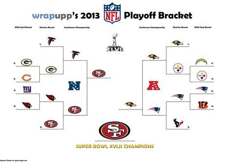 nfl playoffs including  playoff schedule  bracket