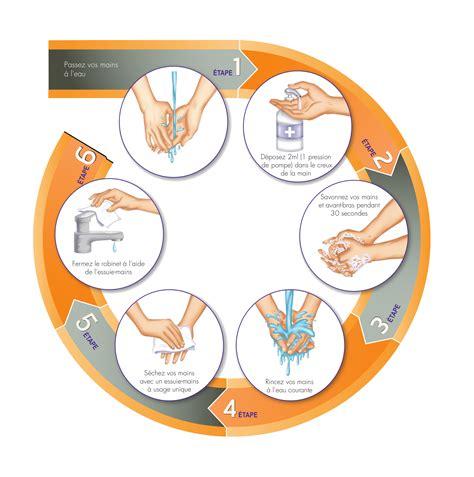 protocole de lavage des mains en cuisine lavage des mains savon doux hygitech academy