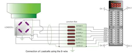 Load Cell Wiring Diagram by Load Cell Wiring Diagram Collection