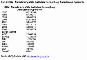 Wie Viele Pflastersteine Pro M2 : anzahl der ambulanten operationen im jahr 2006 keine exakte statistik vorhanden ~ Markanthonyermac.com Haus und Dekorationen