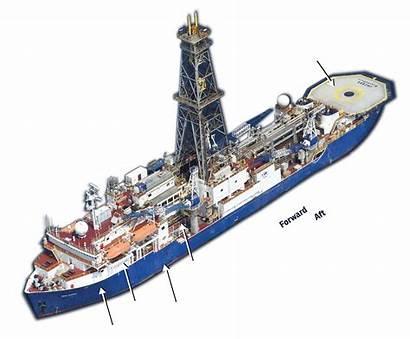 Vessel Ship Research Joides Resolution Tour Diagram