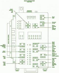 2004 Dodge Durango Radio Wiring Diagram