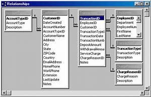 Microsoft Access  Lesson 14
