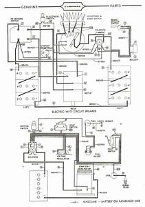 B076d Cushman Minute Miser Wiring Diagram