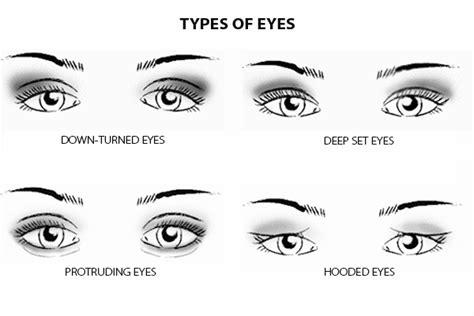 deep eyes template how to do makeup without foundation diy makeup ideas