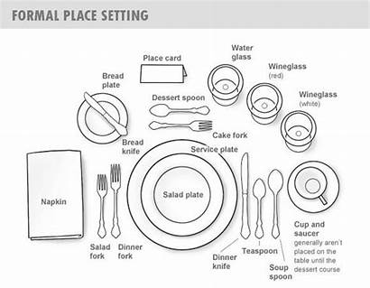 Table Dining Etiquette Setting Dinner Place Formal