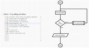 Flowchart Js  Draw Svg Flow Chart Diagrams From Textual Representation Of The Diagram  U2013 Braveterry