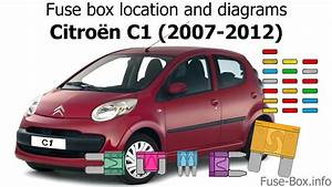 Fuse Box Location And Diagrams  Citroen C1  2007-2012