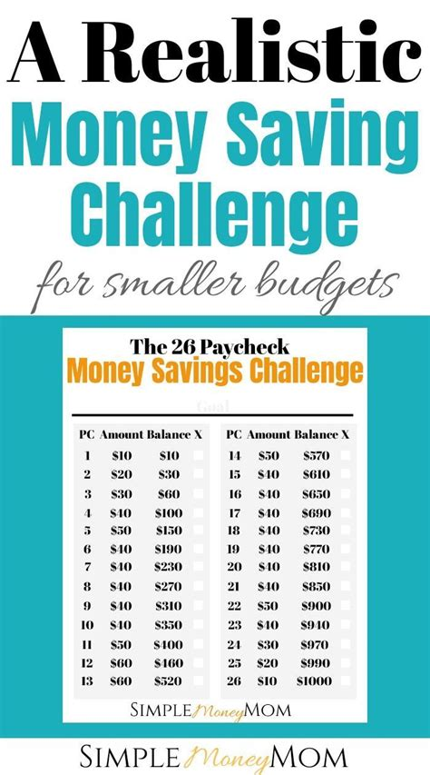realistic money savings challenge  smaller budgets
