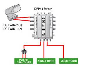 HD wallpapers dish network dpp44 wiring diagram
