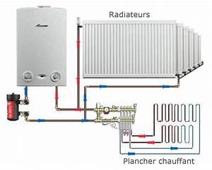 Chauffage Au Sol Prix : branchement chaudiere electrique installation chauffage au ~ Premium-room.com Idées de Décoration