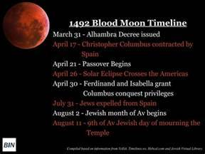 Friday's Solar Eclipse Linked to Fateful 1492 Blood Moon ...