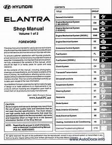 Hyundai Lantra  Elantra Repair Manual Order  U0026 Download