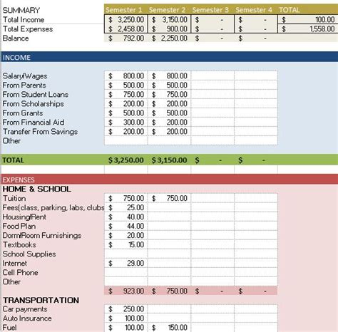 how to budget as a college student free budget templates in excel for any use
