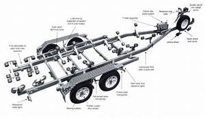 Boat Trailer Advantage With Shorelander Trailer Parts