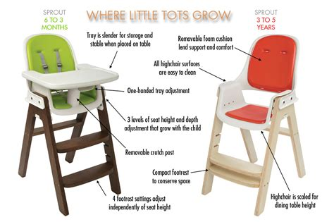 Oxo Tot Sprout Chair Replacement Cushion Set by Oxo Tot Sprout Chair Green Walnut Babyonline