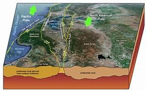 Earthquakes  U00ab Kaiserscience