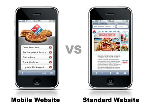 Mobile Website by Mobile Optimised Websites Are The Way Forward For Your