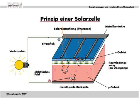 wie funktioniert eine solarzelle schema einer solarzelle