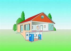 Luft Wärmetauscher Heizung : luft wasser w rmepumpen heizung regenerative energien ~ Lizthompson.info Haus und Dekorationen