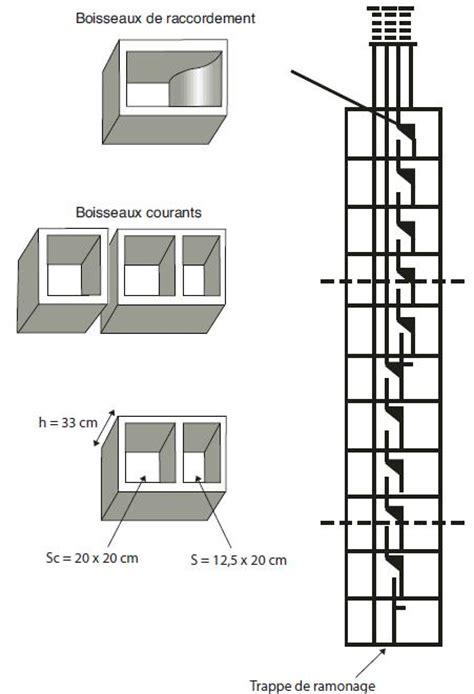 ventilation naturelle salle de bain guidenr hqe gt syst 232 mes de ventilation naturelle et hybride et leurs composants gt conduits verticaux
