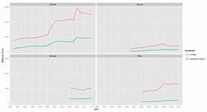 Gewinnchance Berechnen : unternehmerischer gewinn ~ Themetempest.com Abrechnung