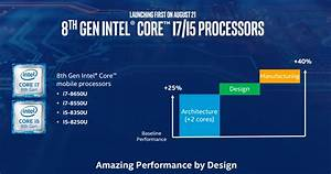 Intel Quad Core Chart Intel 39 S 39 New 39 8th Generation Processors Are Built On Kaby