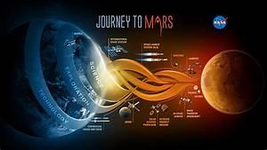 Exploration of Mars - Wikipedia