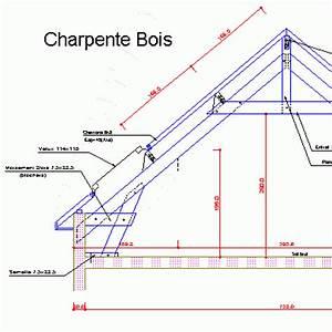 Blm ingenierie produits logiciels de metre et de calculs