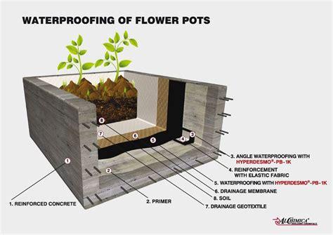 waterproofing concrete planters t 236 m với gardens detail planters