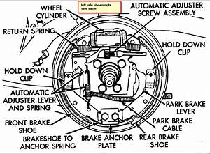 Where Can I Find A Detailed Diagram For The Rear Brakes On