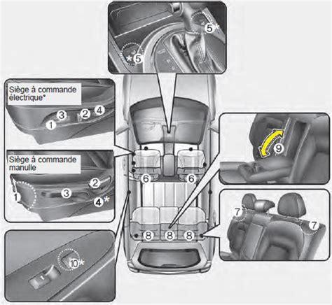 coussin siege conducteur kia sportage siège caractéristiques de sécurité de