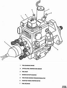 Where Is The Camshaft Sensor Located On A 96 Chevy 6 5 Diesel Truck